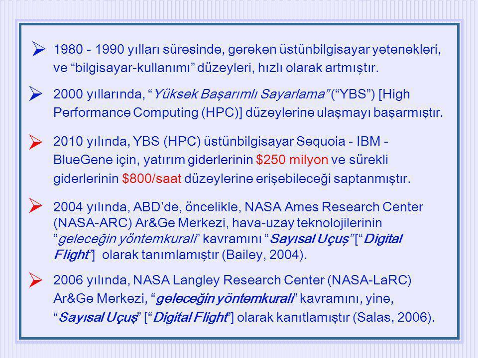 2006 yılında, NASA Langley Research Center (NASA-LaRC) Ar&Ge Merkezi, geleceğin yöntemkuralı kavramını, yine, Sayısal Uçuş [ Digital Flight ] olarak kanıtlamıştır (Salas, 2006).